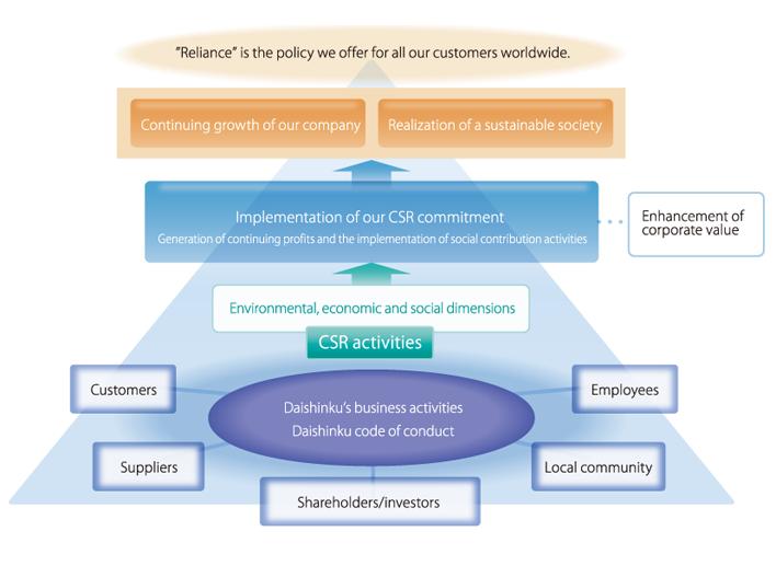 business-activities_en